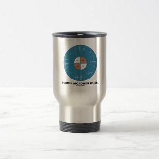 Formulaic Power Wheel (Physics Equations) Travel Mug