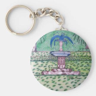 Forsythe Park-keychain Basic Round Button Keychain