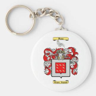 foss basic round button keychain