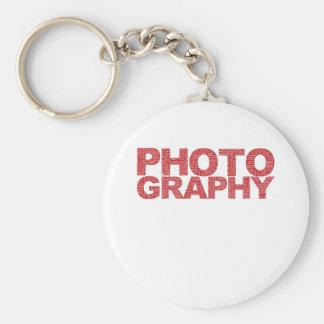 Fotografía Llaveros Personalizados