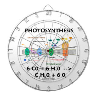 Fotosíntesis (fórmula química) tabla dardos