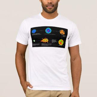 Found It Higgs Boson T-shirts & Shirts