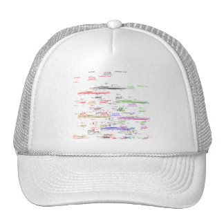 Fountain pen patent mesh hat