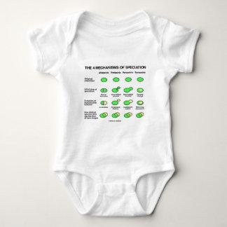 Four Mechanisms Of Speciation (Evolution) Baby Bodysuit