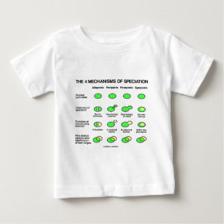 Four Mechanisms Of Speciation (Evolution) Baby T-Shirt