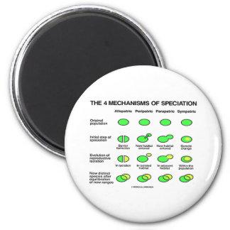 Four Mechanisms Of Speciation (Evolution) Magnet