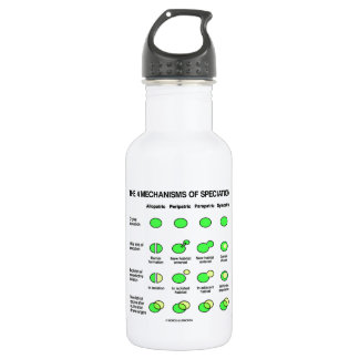 Four Mechanisms Of Speciation (Evolution) Water Bottle