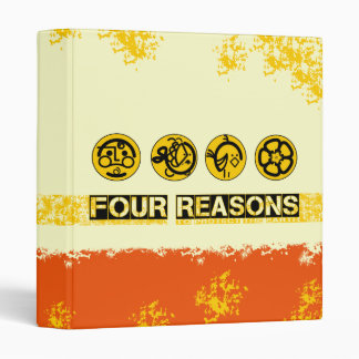 Four Reasons To Protect The Earth 3 Ring Binder