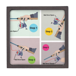 Four Steps to cast spinning rod with spinning reel Gift Box