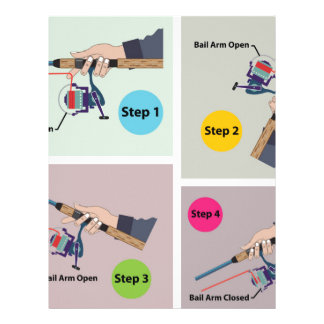 Four Steps to cast spinning rod with spinning reel Letterhead