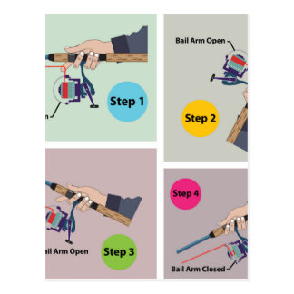Four Steps to cast spinning rod with spinning reel Postcard