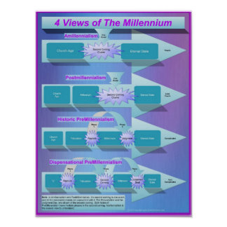 Four Views of The Millennium Poster