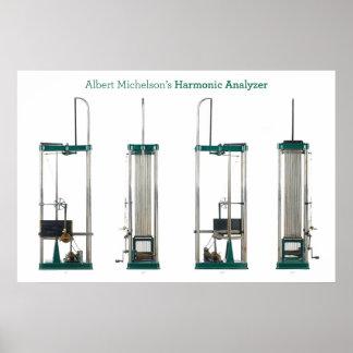 Four Views on White: Harmonic Analyzer Poster