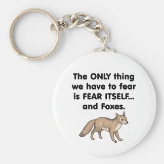 Fox 1 del miedo sí mismo llavero redondo tipo pin