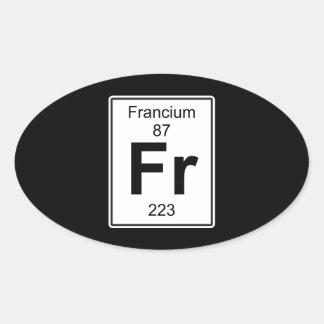 Fr - Francium Oval Sticker