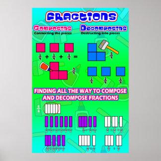 Fracciones que componen la descomposición = poster póster
