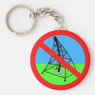 Fracking anti ninguna protesta de la perforación d llavero redondo tipo pin
