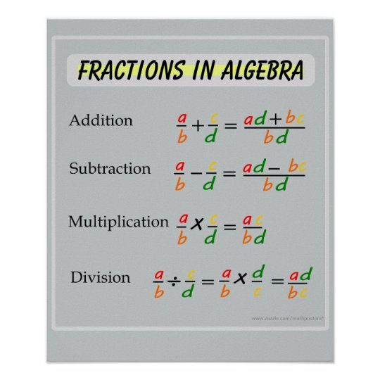 Fractions in Algebra Math Poster