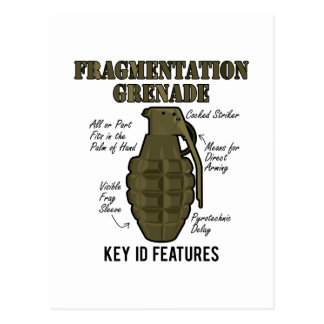 Frag Grenade ID Features Postcard