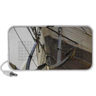 Fram, the ship used by the polar explorer Nansen Travel Speakers