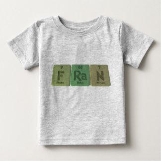 Fran  as Fluorine Radium Nitrogen Shirt
