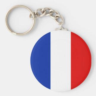 France, France Keychain