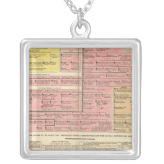 France from 1589 to 1793 personalized necklace