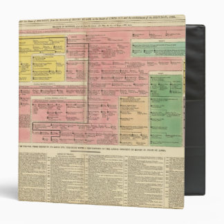 France from 1589 to 1793 vinyl binders