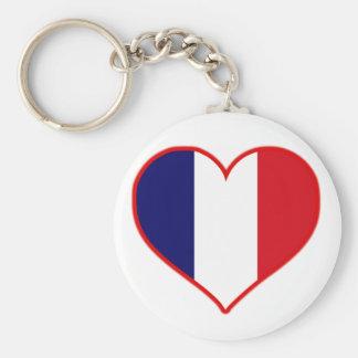 France Love Basic Round Button Keychain