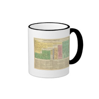 Francia a partir del 987 a 1589 taza de café