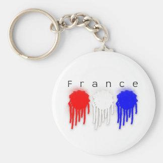 Francia Llaveros