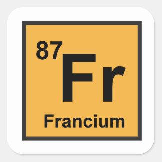 Francium Sticker