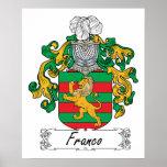 Franco Family Crest Poster