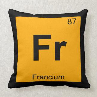 Franco - Símbolo de la tabla periódica de la quími