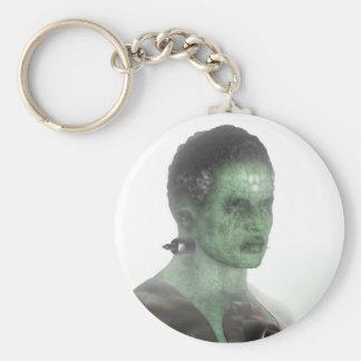 Frankenstein - Halloween Keychain