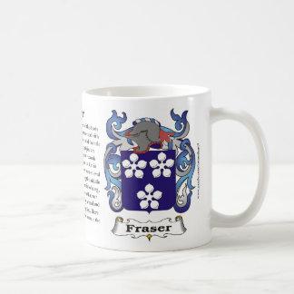 Fraser Family Coat of Arms Mug