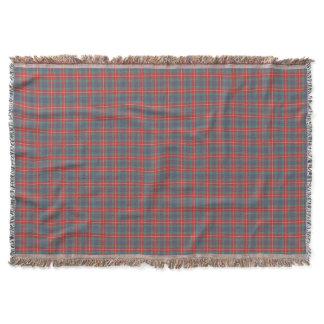 Fraser of Lovat Ancient Tartan Light Blue Plaid Throw Blanket