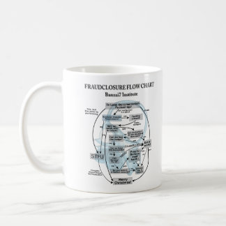 Fraudclosure Flow Chart Mug