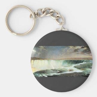 Frederic Edwin Church - Niagara Falls Keychain
