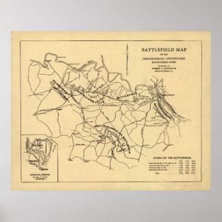 Fredericksburg Spotsylvania Poster