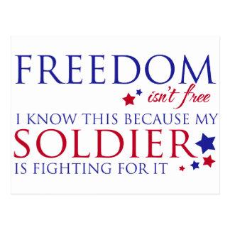 Freedom isn't Free Postcard