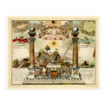 Freemason Masonic Emblematic Chart Post Cards