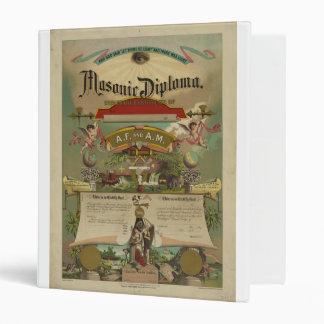 """Freemasonry masónico 1891 del Freemason del Carpeta 1"""""""