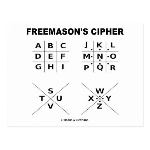 Mini Code Book From DAM Freemasons_cipher_cryptography_postcards-r28e61c963d2b42bd92f86ab1de11c930_vgbaq_8byvr_512