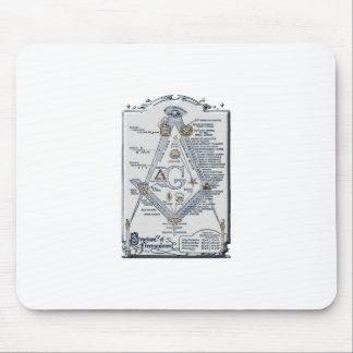 freemasonstruct mouse pad