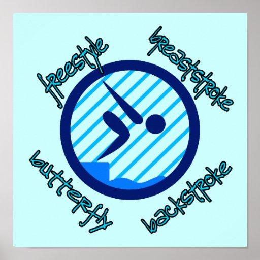 Freestyle Breaststroke Butterfly Backstroke Poster