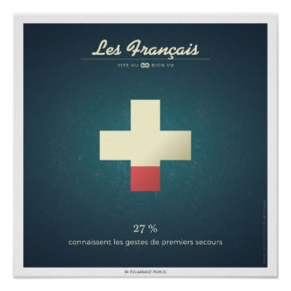 French and gestures of first aid poster