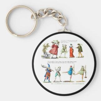 French Ballet Scene Vintage Keychain