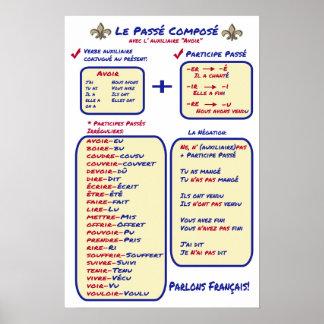 French Grammar Basic Passe Compose Poster