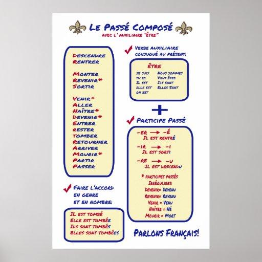 French Grammar Passe Compose Etre Poster Zazzle